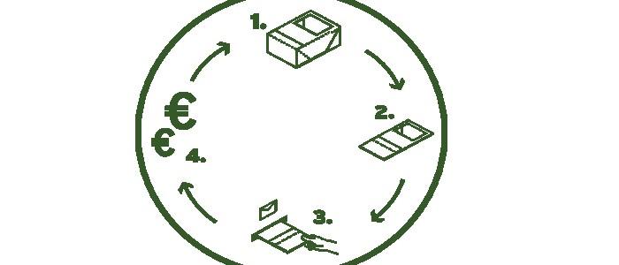 sobre reutilizable